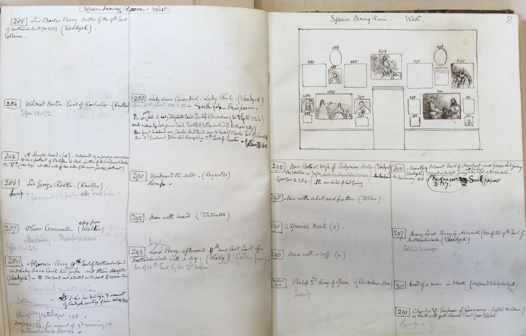 Draft of notes and memo for a catalogue of pictures at Petworth House